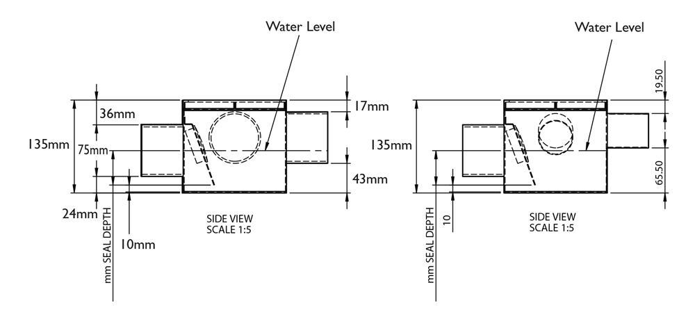 Kitchen Drains Aluline Ltd